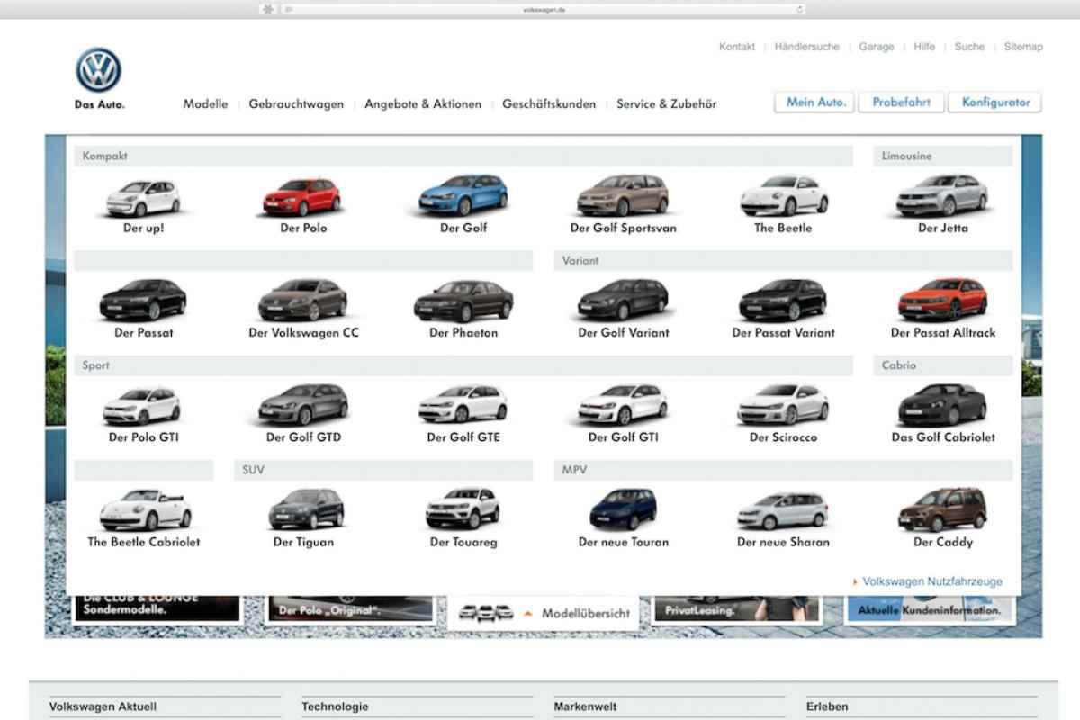 Volkswagen Aktie